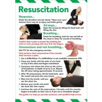 Safety Training Poster - Resuscitation Awareness