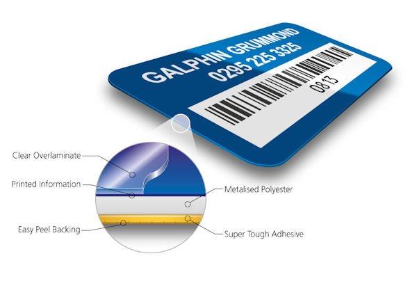 Customised Duraguard Asset Tags - Packs of 100