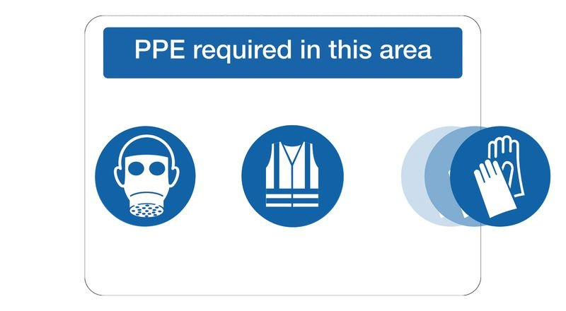 At Point of Need PPE Signs