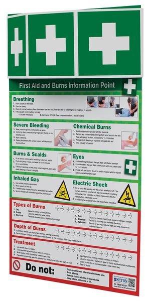 First Aid & Burns Information Point - Seton