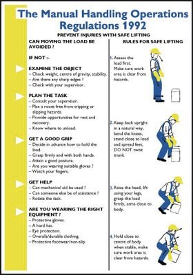 Wallchart/Pocket Guide - Manual Handling Operations