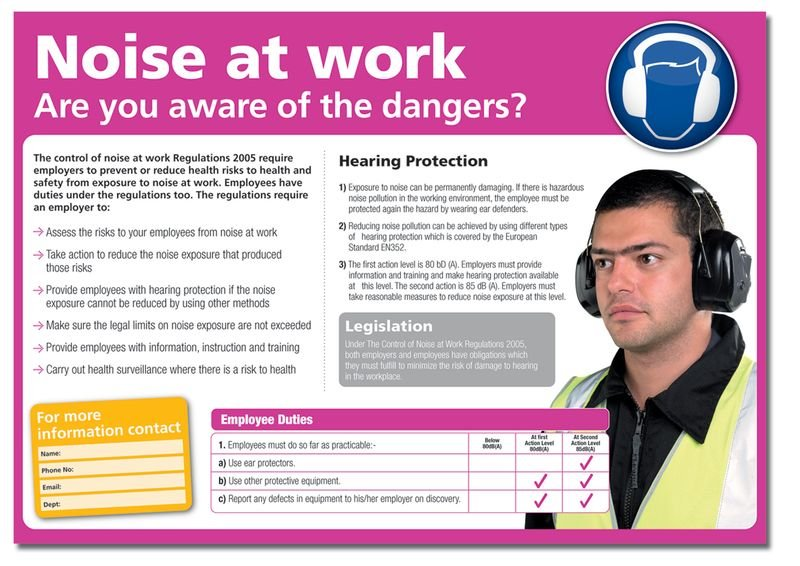 Are You Aware Of The Dangers Noise At Work Poster