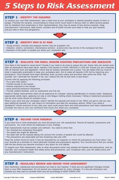 Risk Assessment Poster - 5 Steps to Risk Assessment