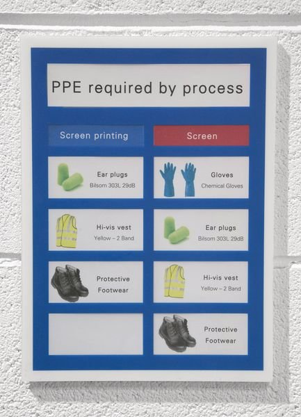 PPE Update Signs