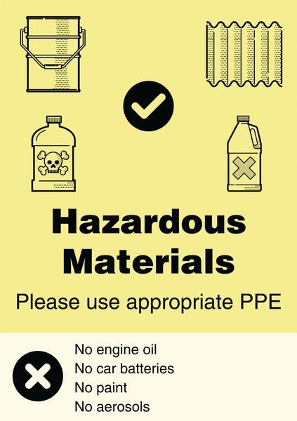 Hazardous Waste - WRAP Yes/No Recycling Symbol Sign