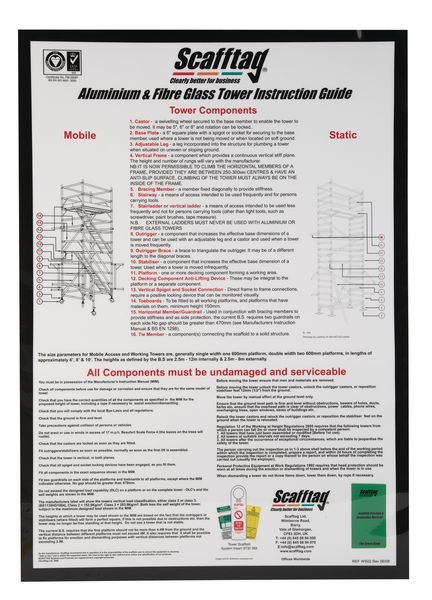 Scafftag® Tower Inspection Guide Poster