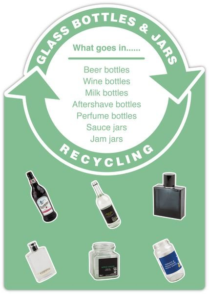 Glass Bottles & Jars - WRAP Cut-out Photographic Recycling Signs