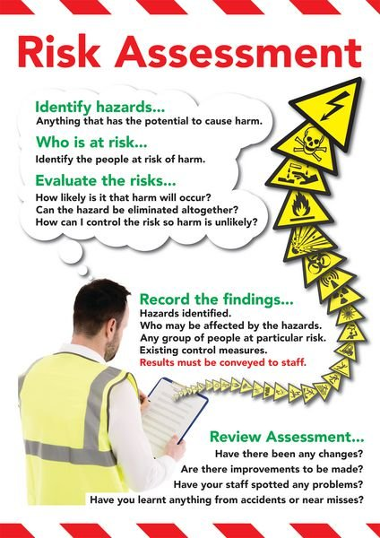 Safety Training Poster - Risk Assessment