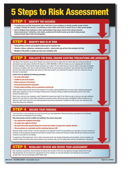5 Steps to Risk Assessment Posters
