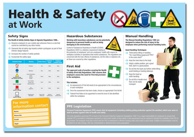 Health Amp Safety At Work Posters Seton Uk