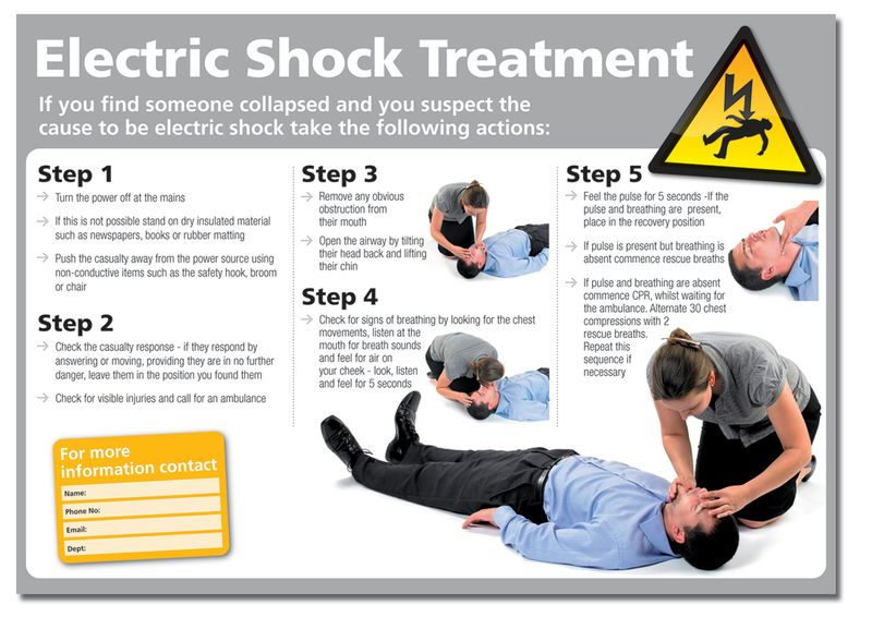 Electric Shock Treatment Poster