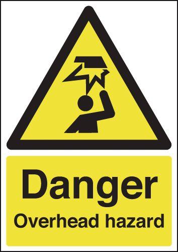 Danger Overhead Hazard Sign