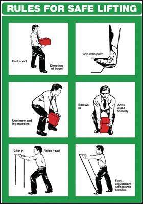 Rules For Safe Lifting Manual Handling Wallchart Seton Uk