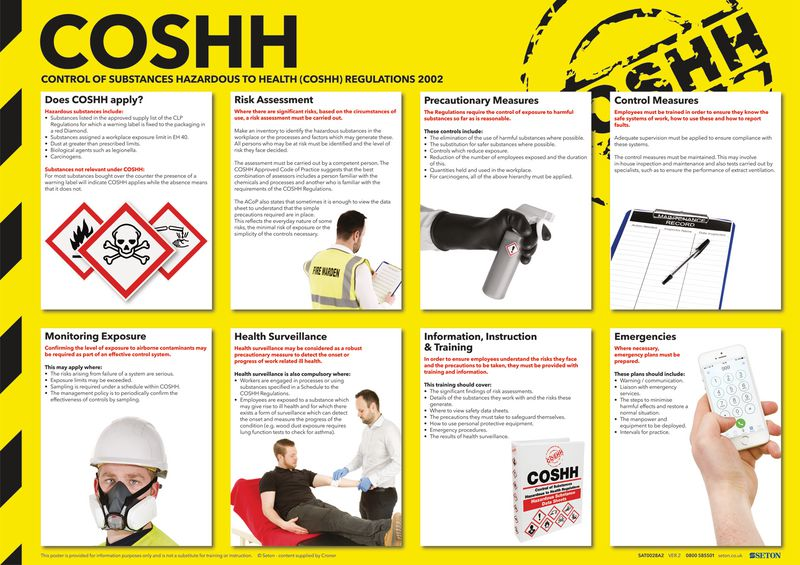 Coshh Poster Photographic Seton Uk