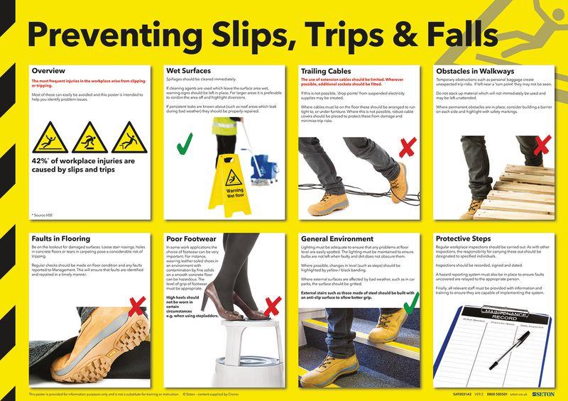 Preventing Slips Trips Amp Falls Poster Seton Uk