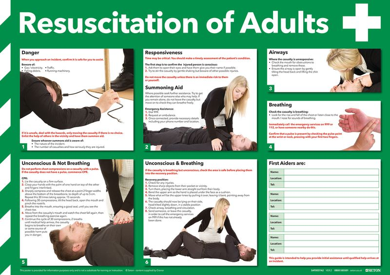 Adult Resuscitation Photographic Poster