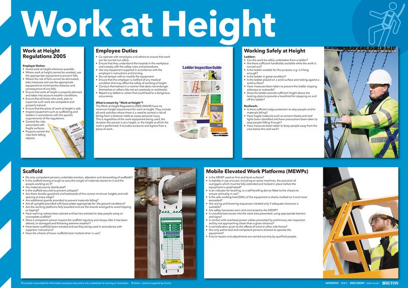 Work at Height Poster (Photographic)