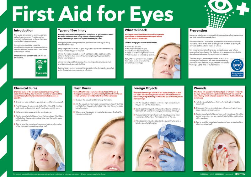 First Aid For Eyes Photogrpahic Poster
