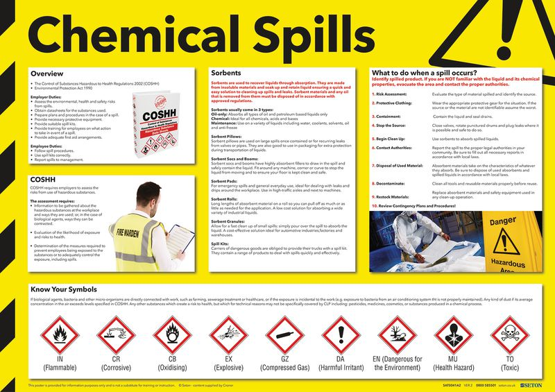 Chemical Spills Photographic Safety Poster