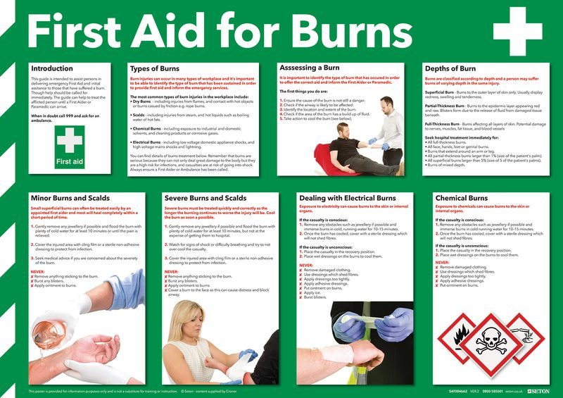 First Aid For Burns Photographic Poster