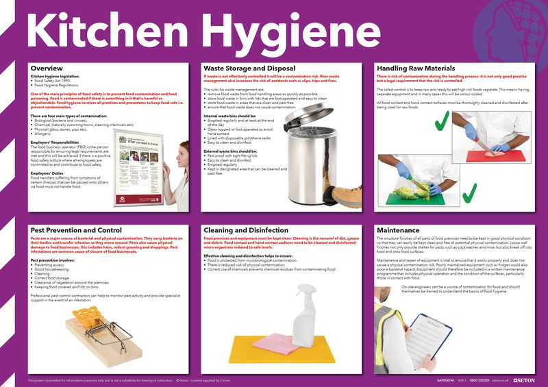 Kitchen Hygiene Poster Photographic Seton Uk