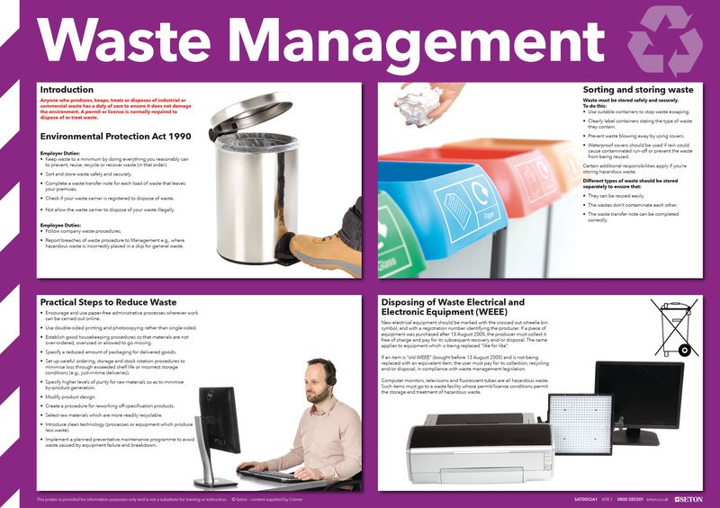 Waste Management Poster