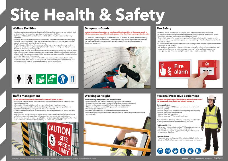 Site Health & Safety Poster (Photographic)