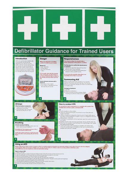 Defibrillator Information Points