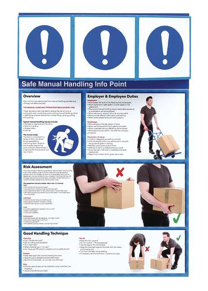 Safe Manual Handling Information Point