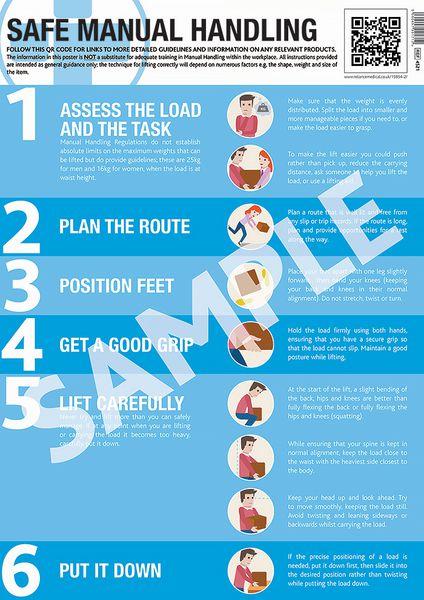 Safe Manual Handling Guidance Poster