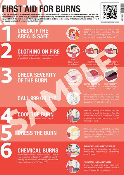 First Aid For Burns Guidance Poster