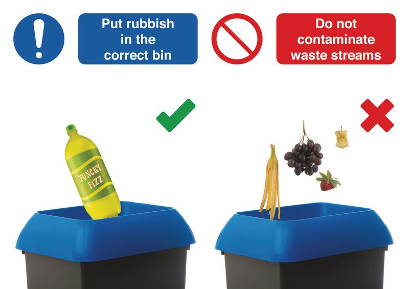 Put Rubbish In The Right Bin Do & Don't Visual Signs