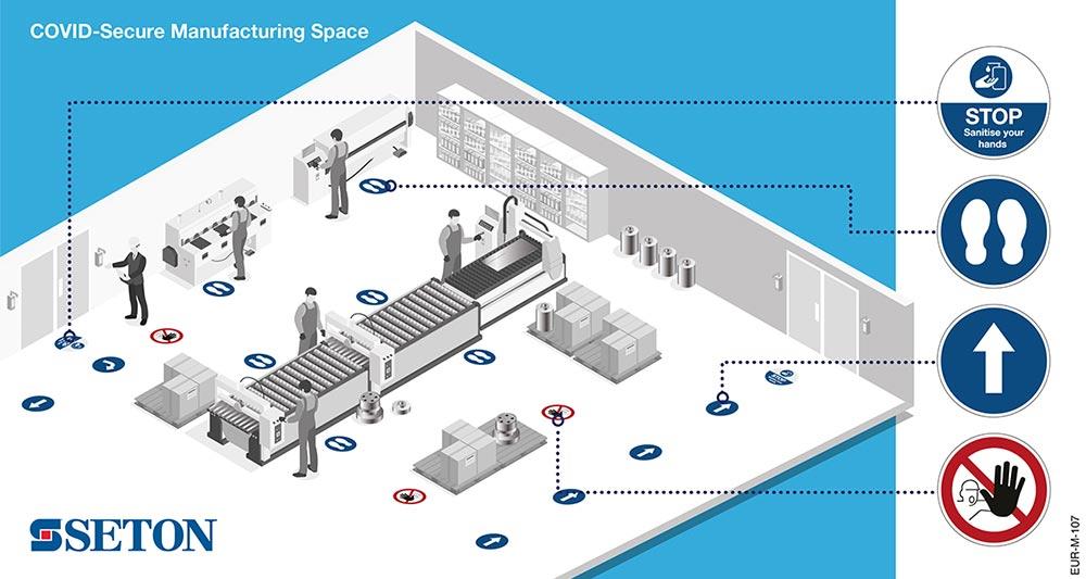 Secure Manufacturing Space - Social Distancing / Coronavirus