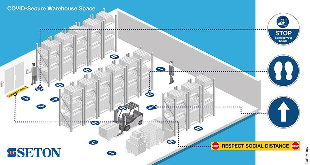 Secure Warehouse Space - Social Distancing / Coronavirus
