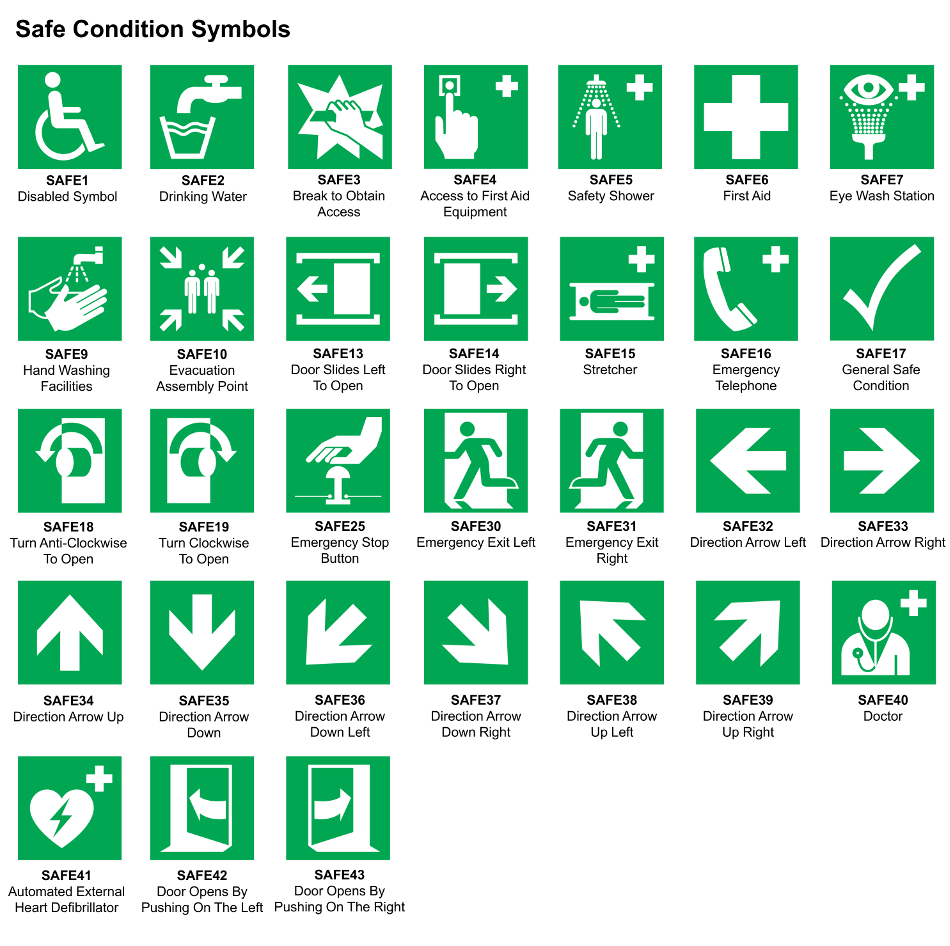 Custom safety signs seton uk back to top biocorpaavc Image collections