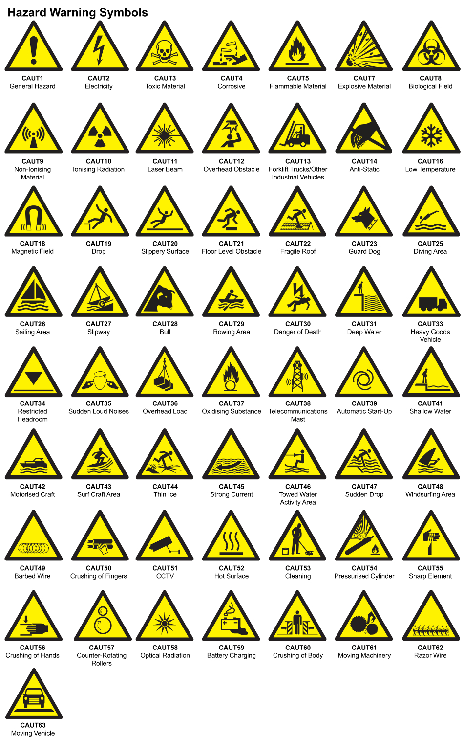 Custom Safety Signs Seton Uk