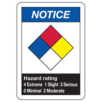 ANSI Safety Signs - Notice Hazard Rating
