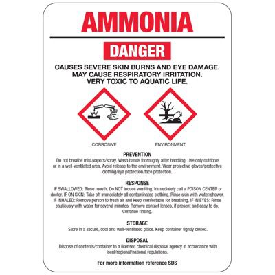 Aqueous Ammonia GHS Sign