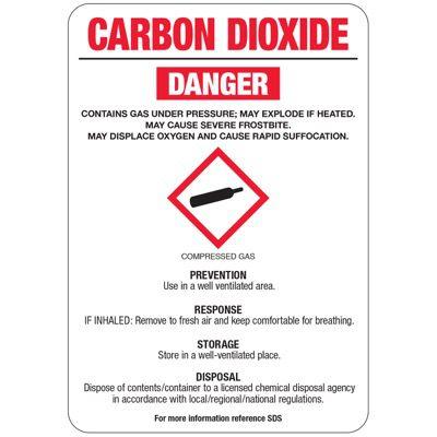 Carbon Dioxide GHS Sign
