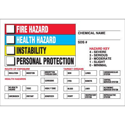 Target Organ Chemical Hazard Label