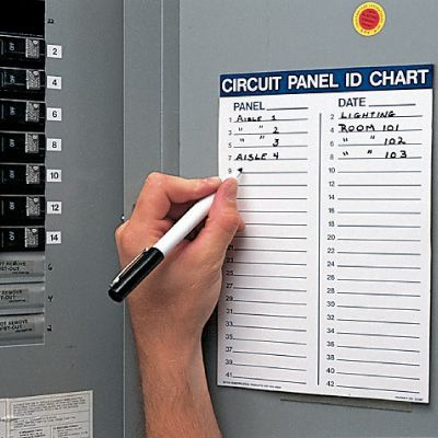 Circuit Panel ID Chart Kit