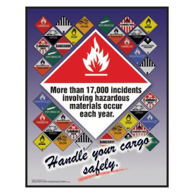 Clement Safety Posters - Hazardous Materials