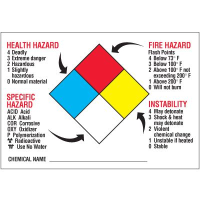 Custom NFPA Diamond Label