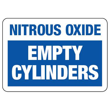 Cylinder Sign: Nitrous Oxide - Empty Cylinders