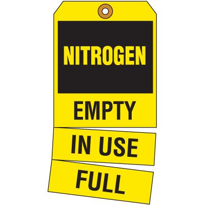 Cylinder Status Tags - Nitrogen