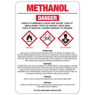 Methanol GHS Sign