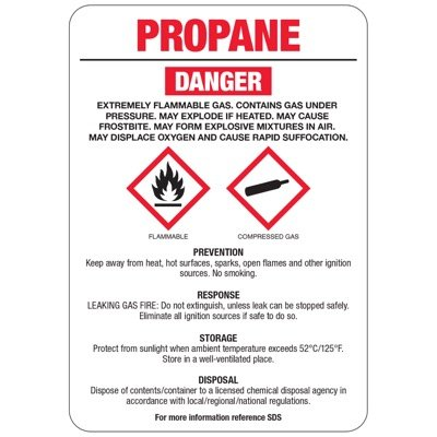 Propane GHS Sign