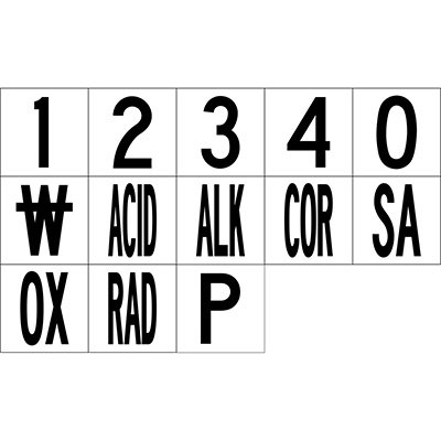 Chemical Hazard Panel Characters - Assorted Packs