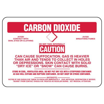 Carbon Dioxide Caution Can Cause Suffocation - Chemical Sign