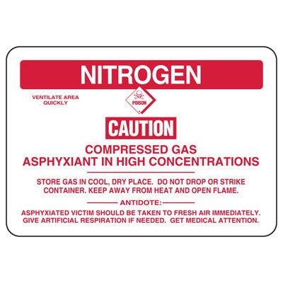 Nitrogen Caution Compressed Gas - Chemical Sign